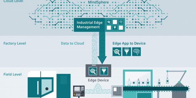 Siemens Perkenalkan Solusi Cloud Bagi Industri Manufaktur